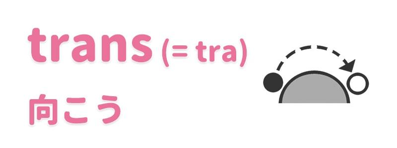 【trans(=tra)】向こう