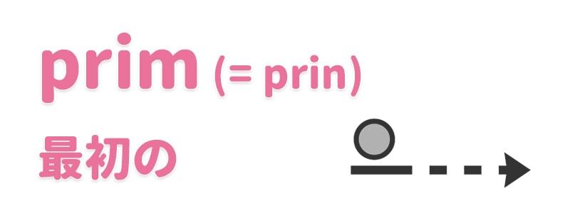 【prim(=prin)】最初の