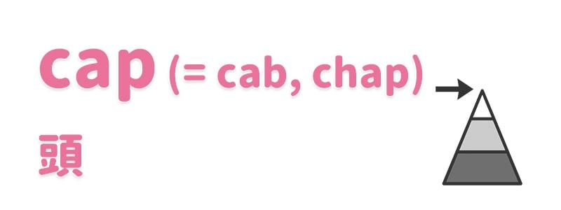 【cap(=cab, chap)】頭