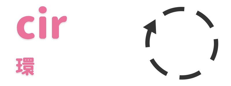 【cir】環