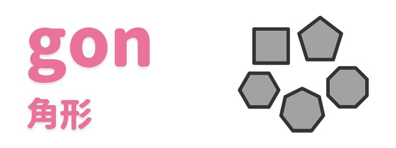 【gon】角形